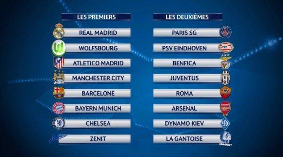 Les clubs qualifiés pour les 8èmes de finale de Ligue des Champions