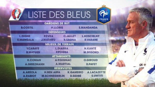 La Liste Des 23 Bleus Pour L Euro 2016