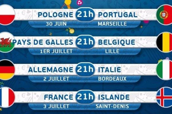 Tableau Des Quart De Finales Euro 2016