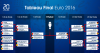 Les Demies Finales De L Euro 2016