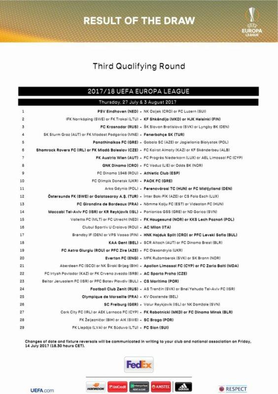 Tirage 3 Eme Tour Preliminaire De La Ligue Europa 2017-2018