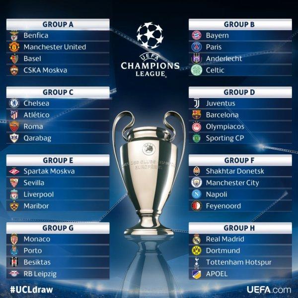 Ligue des champions : le PSG affrontera le Bayern Munich ; Monaco, le FC Porto