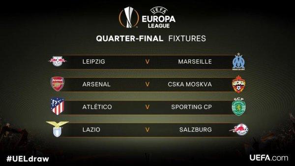 quart de finale de la ligue europa 2018