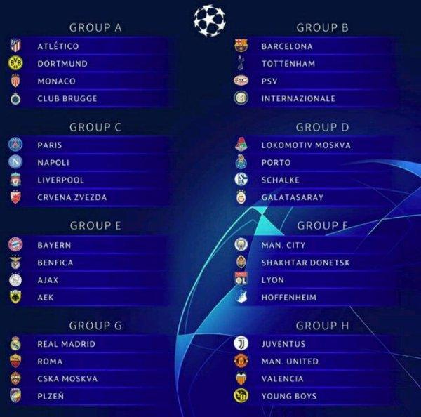 Tirage ligue des Champions 2018-2019