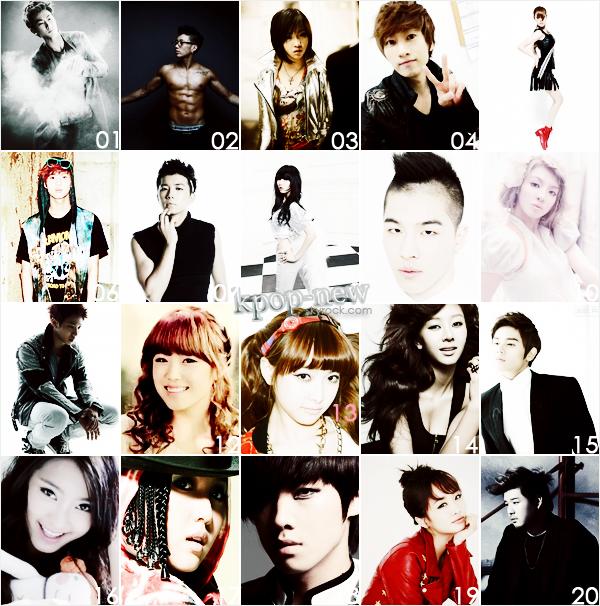 Je vous propose de voir le classement Top 5 des idoles les plus excentriques par Arirang. T'en penses quoi du classement ?