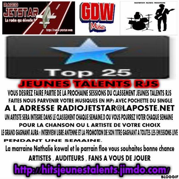 NOUVELLE LISTE TOP25 DU LUNDI 11 FEVRIER 9H00 AU 24 FEVRIER 2013 MIDI :)