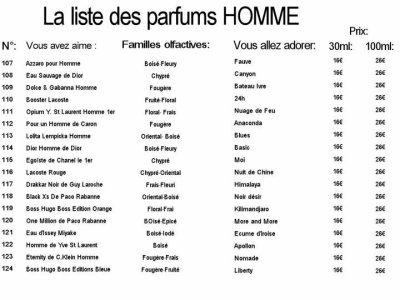 Vente Des Voici La De Parfum Liste ikuXZP
