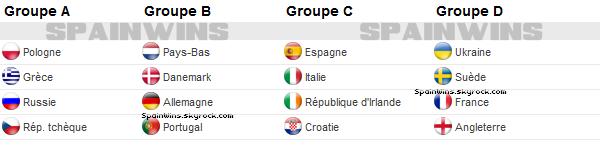 ___________________o5•_Les Groupes on SpainWins_•_________________ SpainWins _________________