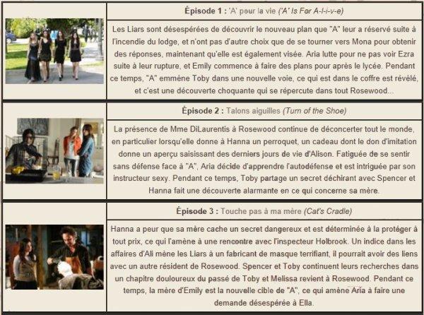 SPOILER ! Resumer des Episode saison 4 SPOILER !