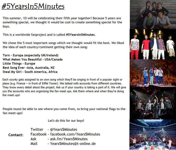 Traduction du projet #5yearsin5minutes