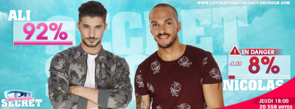 Ali vs Nicolas : Les estimations