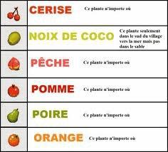 Les Fruits & les arbres à fruits !!