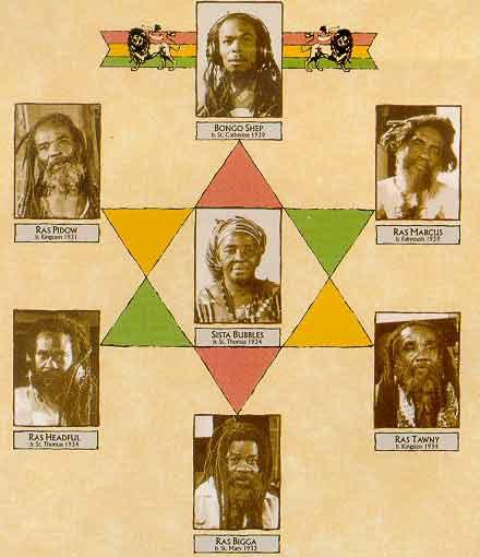 Quelques bases et principes de la foi Rasta en Jamaïque