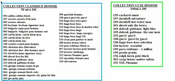 Liste parfum 1