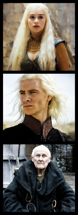 Fiche Personnage : La famille Targaryen