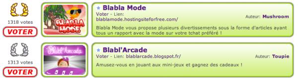 Blabla Mode reprends la première place !