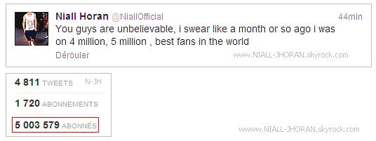 """17/07 : Niall au studio d'enregistrement à Londres. . 19/07 : Niall, Liam & Zayn (qui semble fatigué) dans les rues de Londres pour rejoindre le studio d'enregistrement. La tenue de Niall est juste wahou. Pour moi c'est un TOP! . Après les 5 millions de followers d'Harry, c'est au tour de Niall d'atteindre ce chiffre. Il remercie tous les fans avec ce message : """"Vous les gars êtes incroyable, je promet qu'un 1 mois ou plus j'étais à 4 million, 5 million, les meilleurs fans au monde"""". - Qu'en pensez-vous ? :-)"""