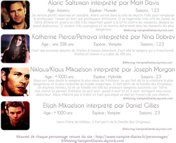 Les personnages principaux de la série.
