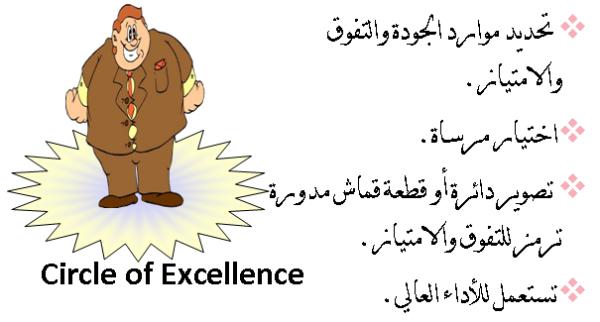 le cercle de l'excellence