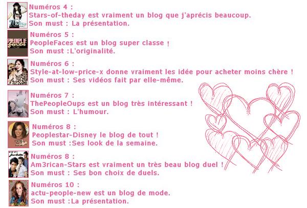 Top 10 Des Meilleure Blog On Skyrock