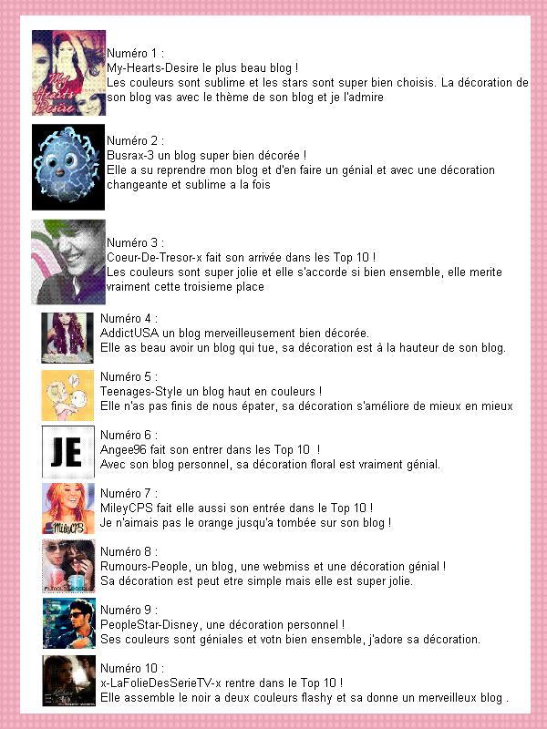 Top 10 Des Meilleures Décoration De Blog On SKyrock D'après Teen-Stars23