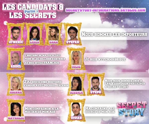 Secret Story 8 : Les candidats & les secrets !