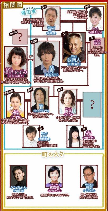 Info sur le casting du nouveau drama de Kamenashi Kazuya (photo+video)