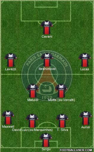 Ma composition d'équipe du PSG pour la saison 2014-2015