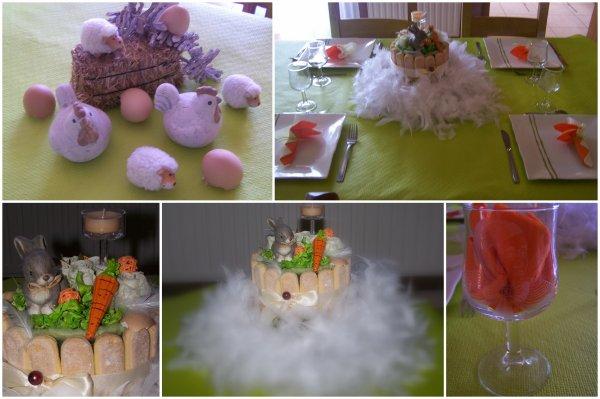Ma table du dimanche de pâques
