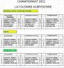 CHAMPIONNAT LA COLOMBE AUBRYSIENNE 2