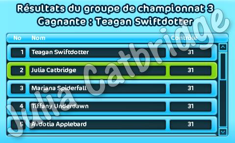 Championnat Firgrove 16H00 [27.02.15]