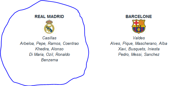Real Madrid - FC Barcelone, les clés du match