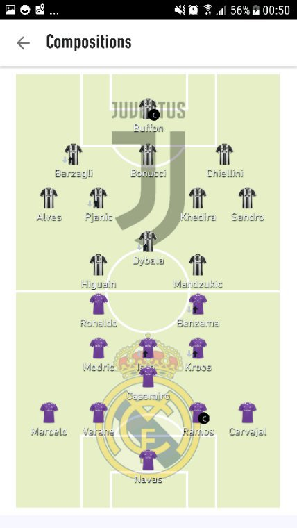 Juventus Turin - Real Madrid :   le Clermont du foot et une docedecima