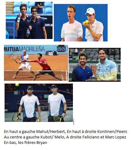 Roland Garros  2017 : Double Messieurs, Double Dames et Double Mixtes
