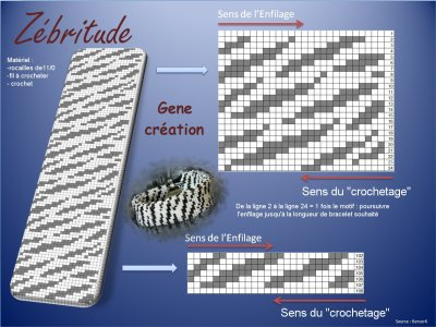 """""""Zébritude"""" : modèle du bracelet"""