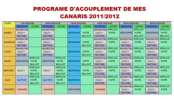 PROGRAMME D'ACOUPLEMENT DE MES CANARIS SAISON 2011/2012