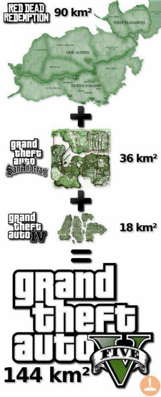 Grand Theft Auto V : L' île