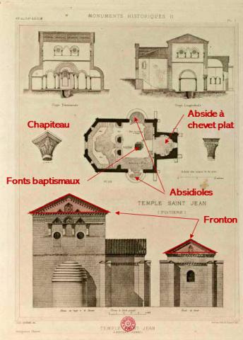 L'ARCHITECTURE À L'ÉPOQUE DES GRANDES MIGRATIONS