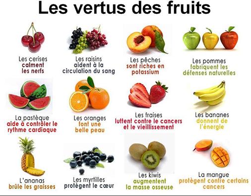"""16 excellentes raisons de rentrer dans le """"club des 5"""" fruits et légumes par jour"""