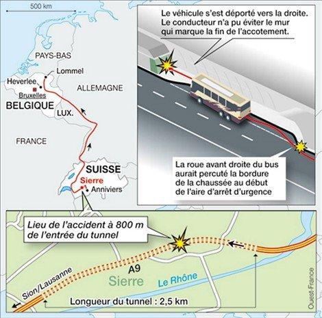 13-03-2012 - L'accident de l'autocar en Suisse - 7 Enquêteurs Suisses en Belgique -