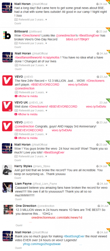 ON A BATTU LE RECORD VEVO: 12,3M.. *.* / Votez pour eux aux TCAs / Leurs tweets à propos du record et de leur 3 ans!! ♥