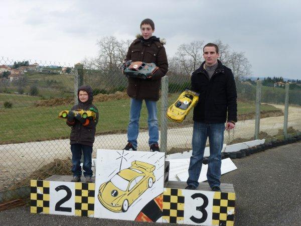 Minicars43, 4e Mini GP, 1ère victoire !!