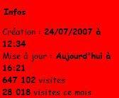 JOYEUX ANNIVERSAIRE MAMYTHOU (moi) hi hi hi 4 ans !!!!!!!
