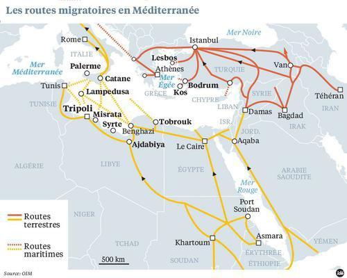 Méditerranée territoire des passeurs