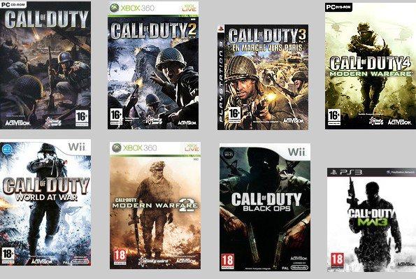 L'Histoire de Call Of Duty