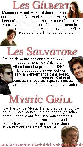 + Les lieux de Mystic Falls