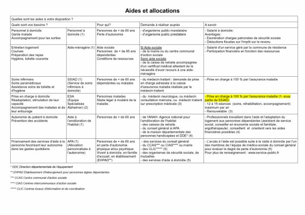 TOUJOURS S'INFORMER : AIDES ET ALLOCATIONS