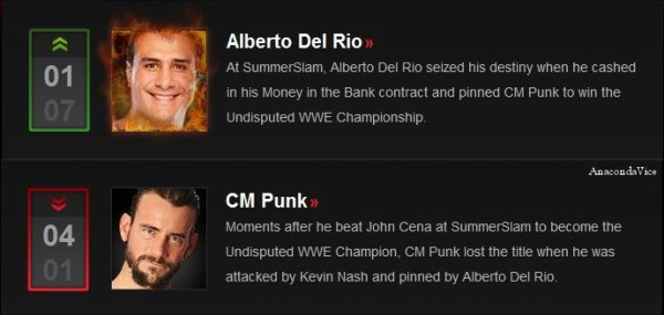 Davey Richards & Chris Jericho Talk About CM Punk - Power 25