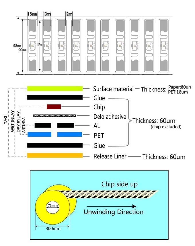 What Is Epc >> What Is Epc Oscard Qq Com Security Label Eas Rfid Label