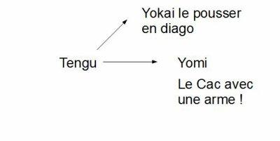 Tuto Tengu + fuji